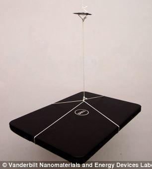 工程师把一个沉重的笔记本电脑悬挂在超级电容器上,用来演示它的强度到底有多好。