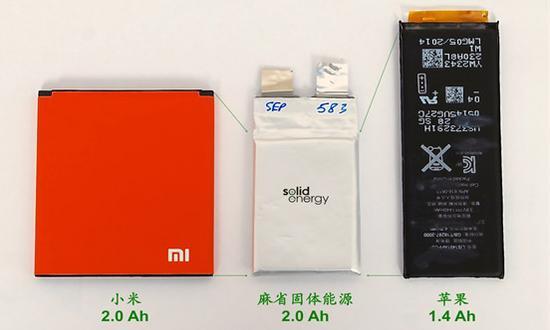 美研发公司新型锂电池:能量密度超传统锂电池2倍  美研发公司颠覆传统锂电池:能量密度超2倍